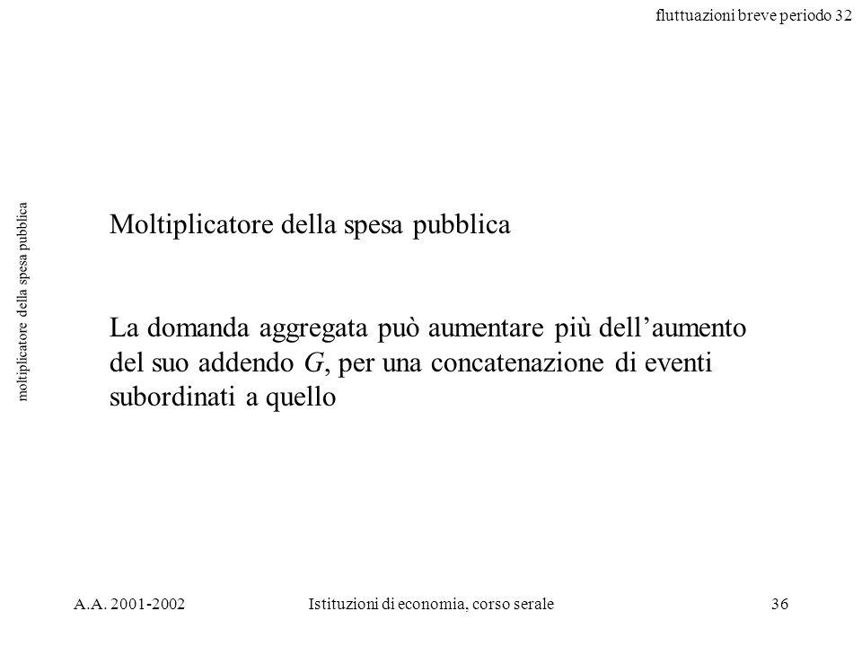 fluttuazioni breve periodo 32 A.A. 2001-2002Istituzioni di economia, corso serale36 moltiplicatore della spesa pubblica Moltiplicatore della spesa pub