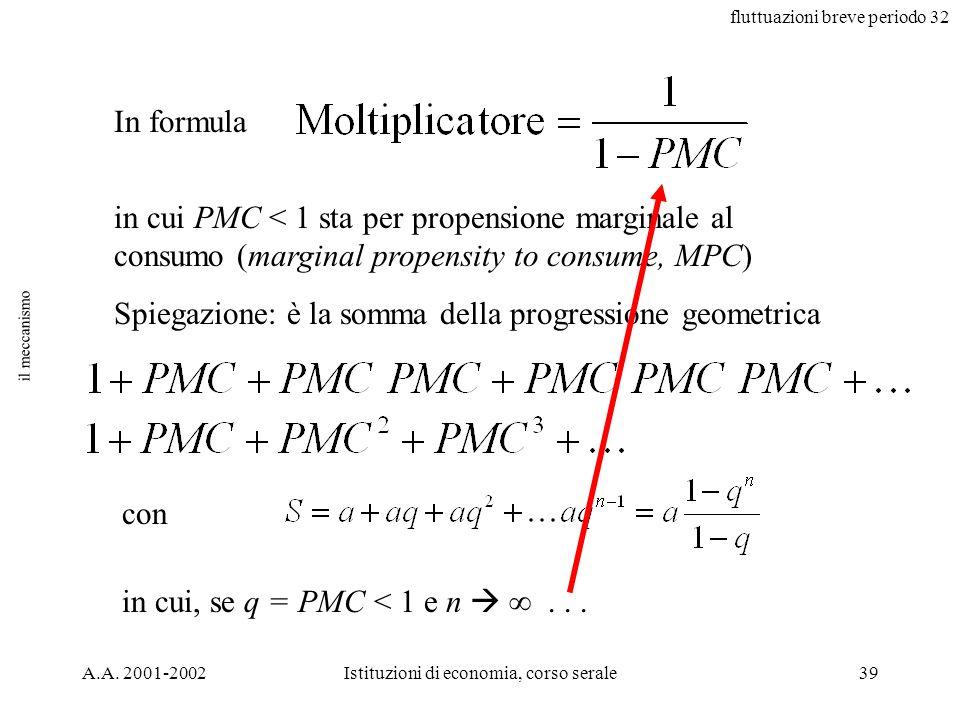 fluttuazioni breve periodo 32 A.A. 2001-2002Istituzioni di economia, corso serale39 il meccanismo In formula in cui PMC < 1 sta per propensione margin