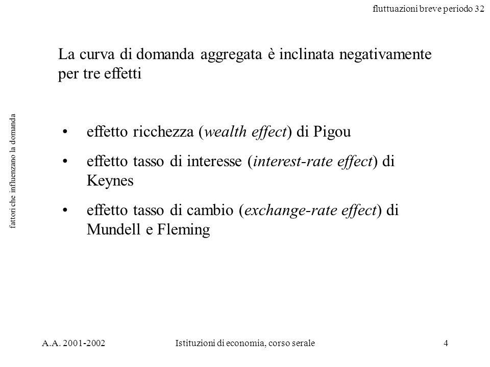 fluttuazioni breve periodo 32 A.A.2001-2002Istituzioni di economia, corso serale35 disc.