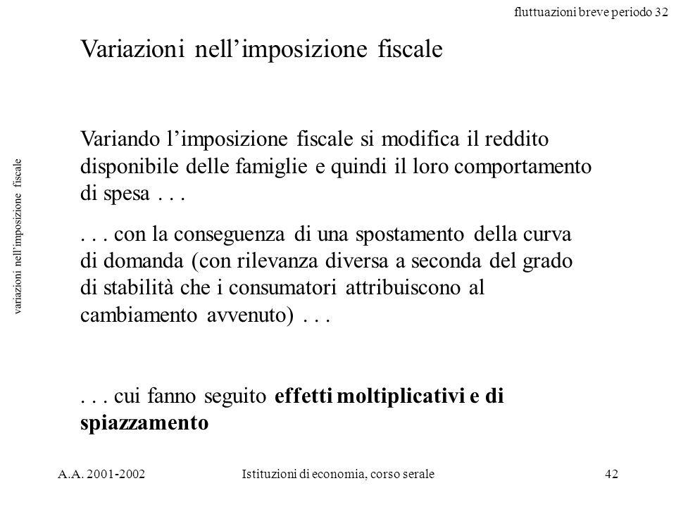 fluttuazioni breve periodo 32 A.A. 2001-2002Istituzioni di economia, corso serale42 variazioni nellimposizione fiscale Variazioni nellimposizione fisc