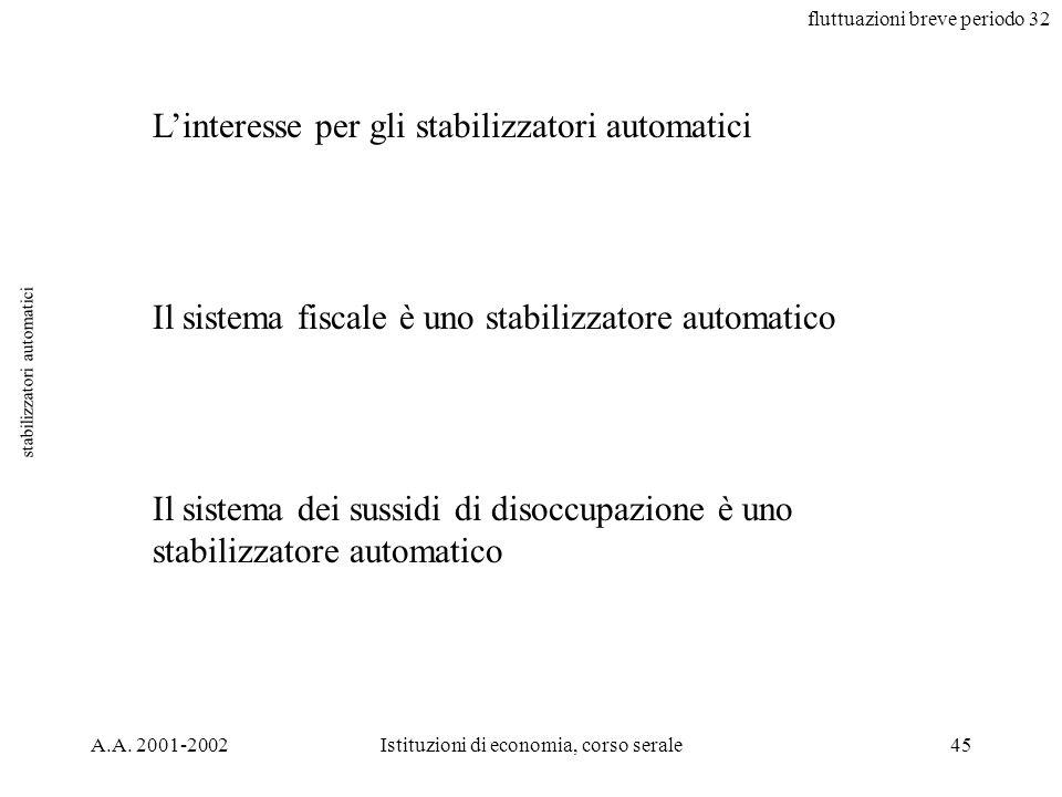 fluttuazioni breve periodo 32 A.A. 2001-2002Istituzioni di economia, corso serale45 stabilizzatori automatici Linteresse per gli stabilizzatori automa