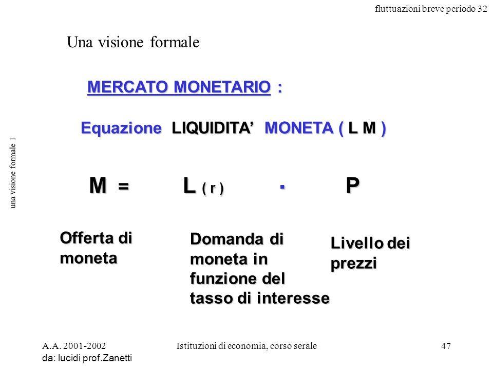 fluttuazioni breve periodo 32 A.A. 2001-2002Istituzioni di economia, corso serale47 una visione formale 1 Una visione formale MERCATO MONETARIO : Equa
