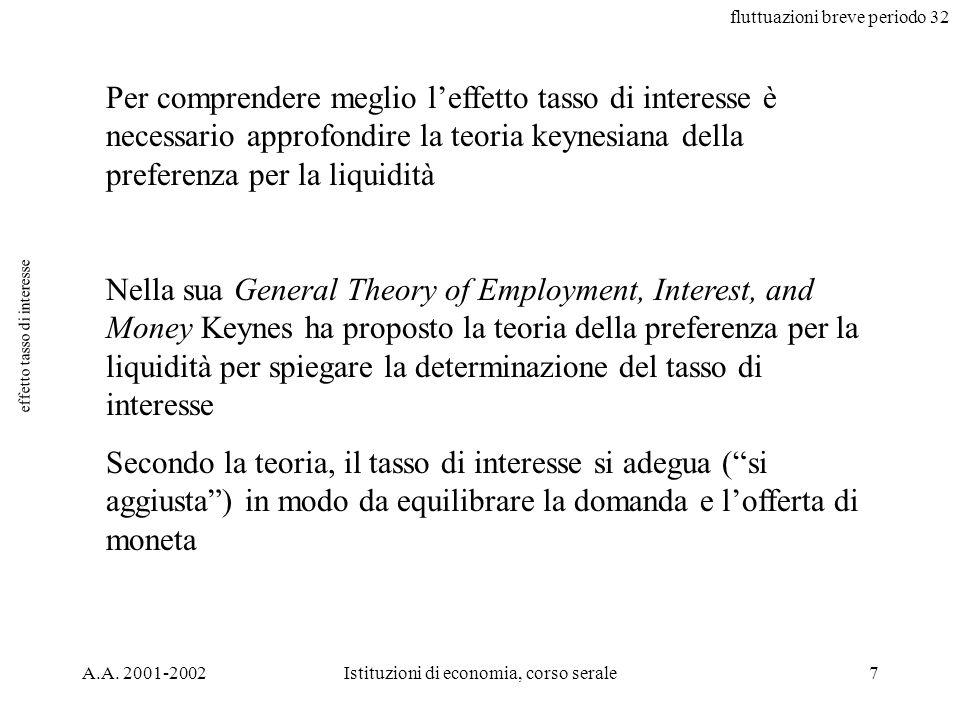 fluttuazioni breve periodo 32 A.A. 2001-2002Istituzioni di economia, corso serale7 effetto tasso di interesse Per comprendere meglio leffetto tasso di