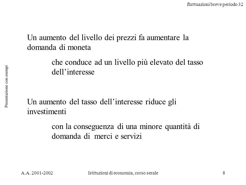 fluttuazioni breve periodo 32 A.A. 2001-2002Istituzioni di economia, corso serale8 Presentazione con esempi Un aumento del livello dei prezzi fa aumen