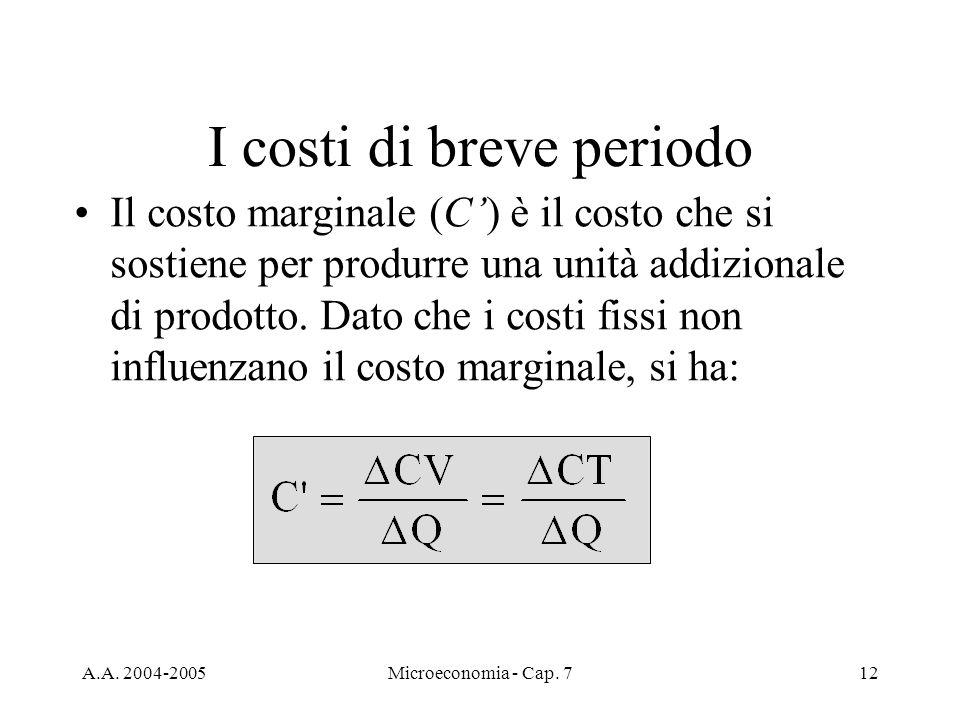 A.A. 2004-2005Microeconomia - Cap. 712 I costi di breve periodo Il costo marginale (C) è il costo che si sostiene per produrre una unità addizionale d