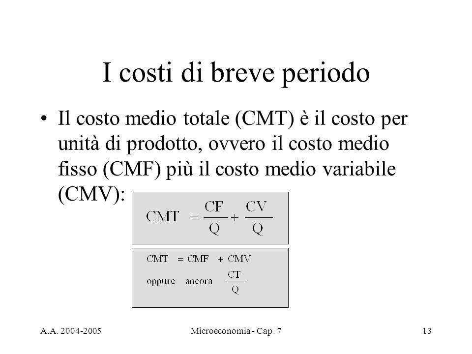 A.A. 2004-2005Microeconomia - Cap. 713 I costi di breve periodo Il costo medio totale (CMT) è il costo per unità di prodotto, ovvero il costo medio fi