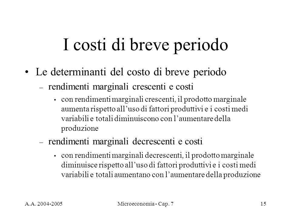 A.A. 2004-2005Microeconomia - Cap. 715 I costi di breve periodo Le determinanti del costo di breve periodo – rendimenti marginali crescenti e costi co
