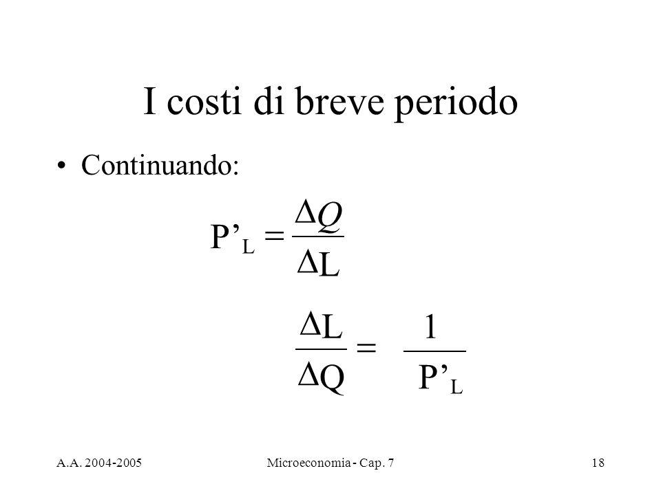 A.A. 2004-2005Microeconomia - Cap. 718 I costi di breve periodo Continuando: L P L Q L P 1 Q L