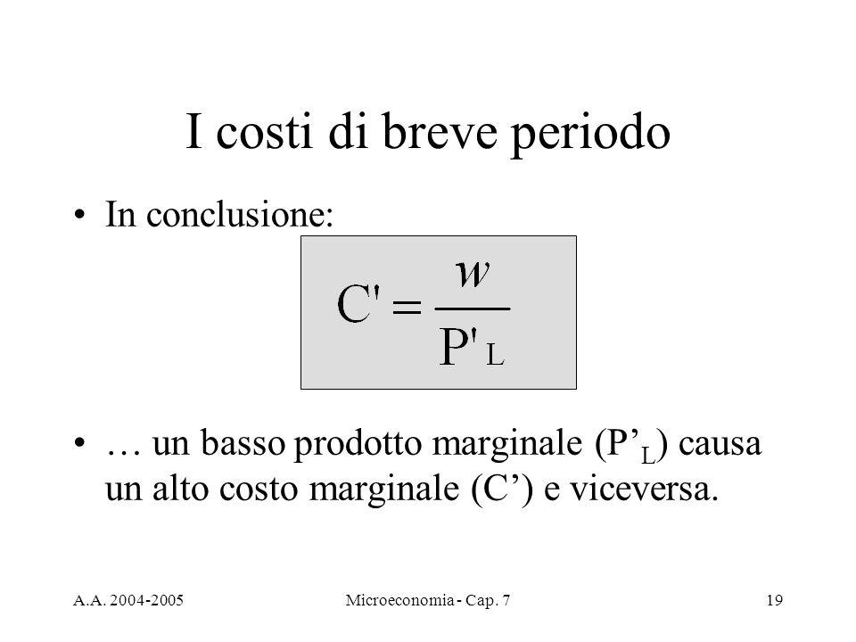 A.A. 2004-2005Microeconomia - Cap. 719 I costi di breve periodo In conclusione: … un basso prodotto marginale (P L ) causa un alto costo marginale (C)