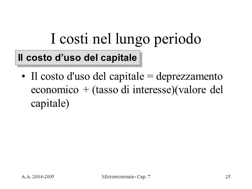 A.A. 2004-2005Microeconomia - Cap. 725 I costi nel lungo periodo Il costo d'uso del capitale = deprezzamento economico + (tasso di interesse)(valore d