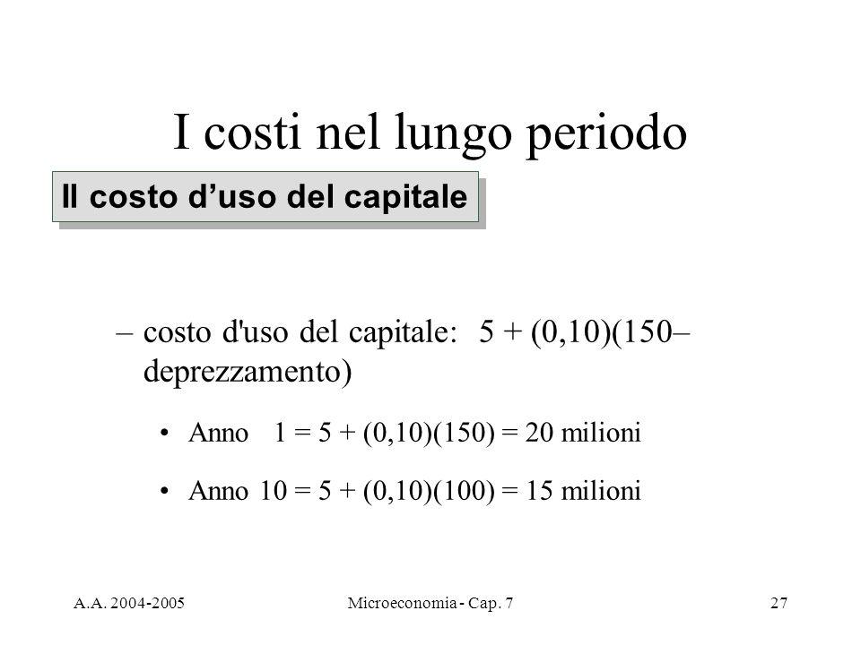 A.A. 2004-2005Microeconomia - Cap. 727 I costi nel lungo periodo –costo d'uso del capitale: 5 + (0,10)(150– deprezzamento) Anno 1 = 5 + (0,10)(150) =
