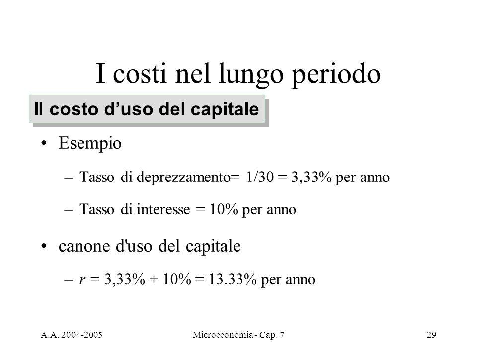 A.A. 2004-2005Microeconomia - Cap. 729 I costi nel lungo periodo Esempio –Tasso di deprezzamento= 1/30 = 3,33% per anno –Tasso di interesse = 10% per