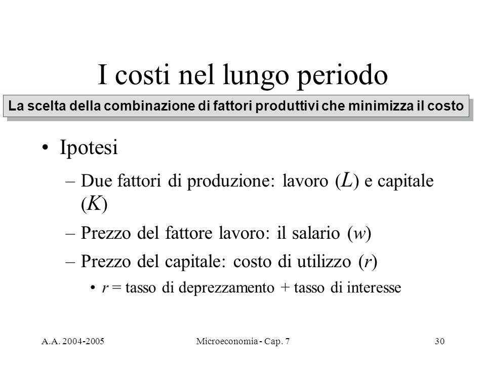 A.A. 2004-2005Microeconomia - Cap. 730 I costi nel lungo periodo Ipotesi –Due fattori di produzione: lavoro ( L ) e capitale ( K ) –Prezzo del fattore