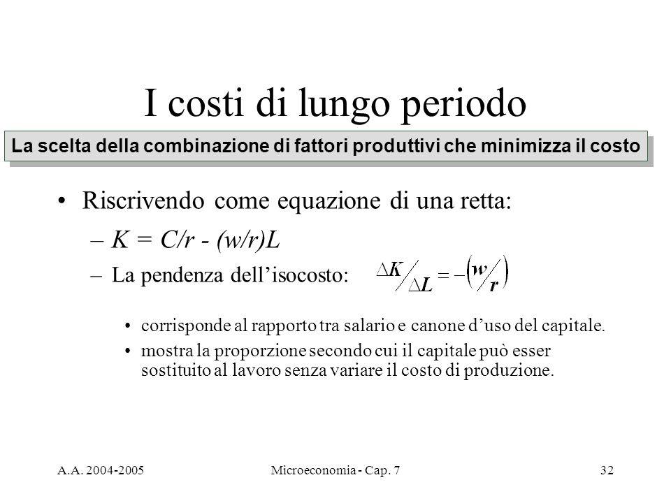 A.A. 2004-2005Microeconomia - Cap. 732 I costi di lungo periodo Riscrivendo come equazione di una retta: –K = C/r - (w/r)L –La pendenza dellisocosto:
