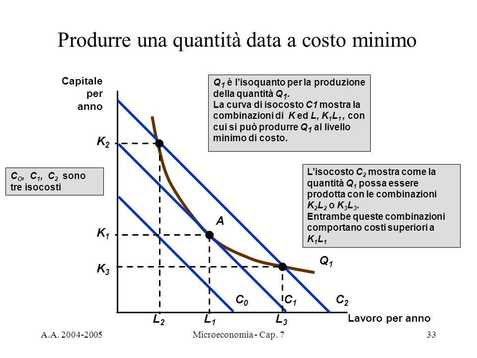 A.A. 2004-2005Microeconomia - Cap. 733 Produrre una quantità data a costo minimo Lavoro per anno Capitale per anno Lisocosto C 2 mostra come la quanti