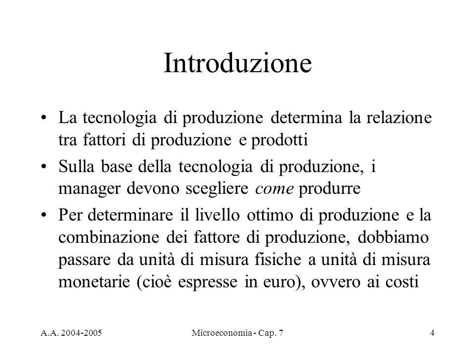 A.A. 2004-2005Microeconomia - Cap. 74 Introduzione La tecnologia di produzione determina la relazione tra fattori di produzione e prodotti Sulla base