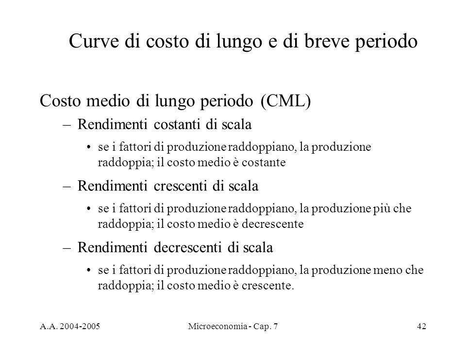 A.A. 2004-2005Microeconomia - Cap. 742 Costo medio di lungo periodo (CML) –Rendimenti costanti di scala se i fattori di produzione raddoppiano, la pro