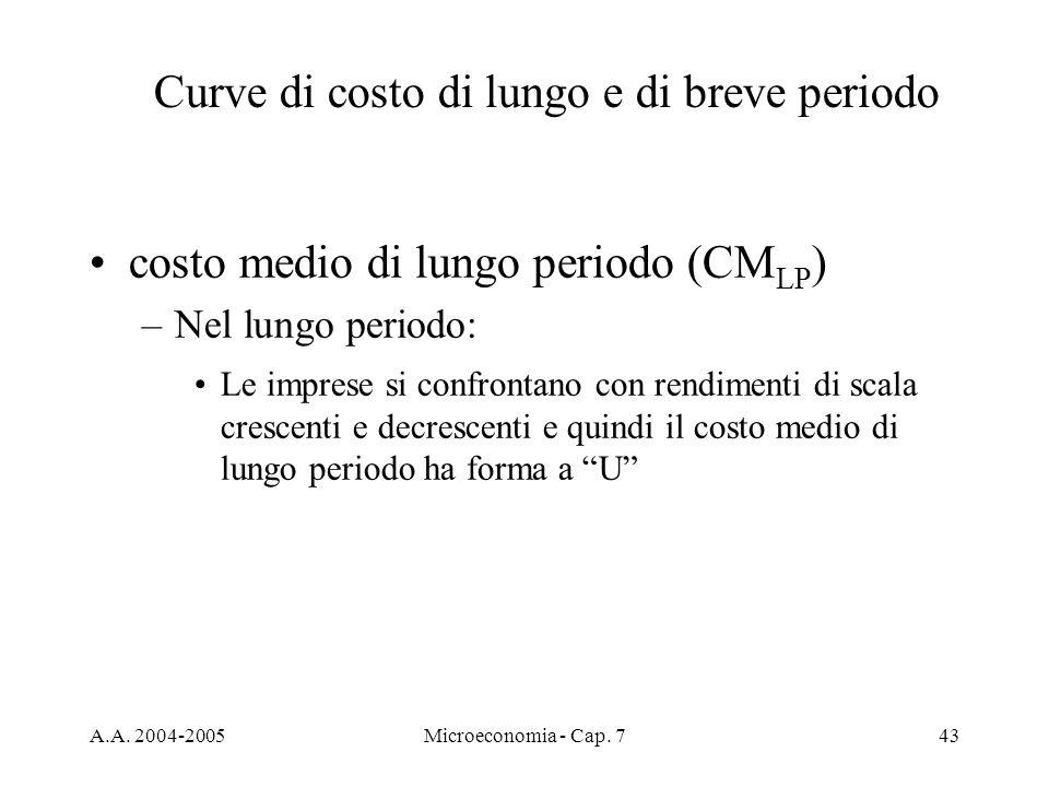 A.A. 2004-2005Microeconomia - Cap. 743 costo medio di lungo periodo (CM LP ) –Nel lungo periodo: Le imprese si confrontano con rendimenti di scala cre
