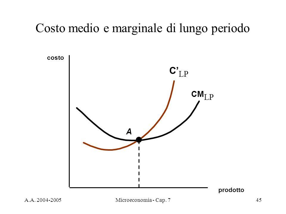 A.A. 2004-2005Microeconomia - Cap. 745 Costo medio e marginale di lungo periodo prodotto costo CM LP C LP A