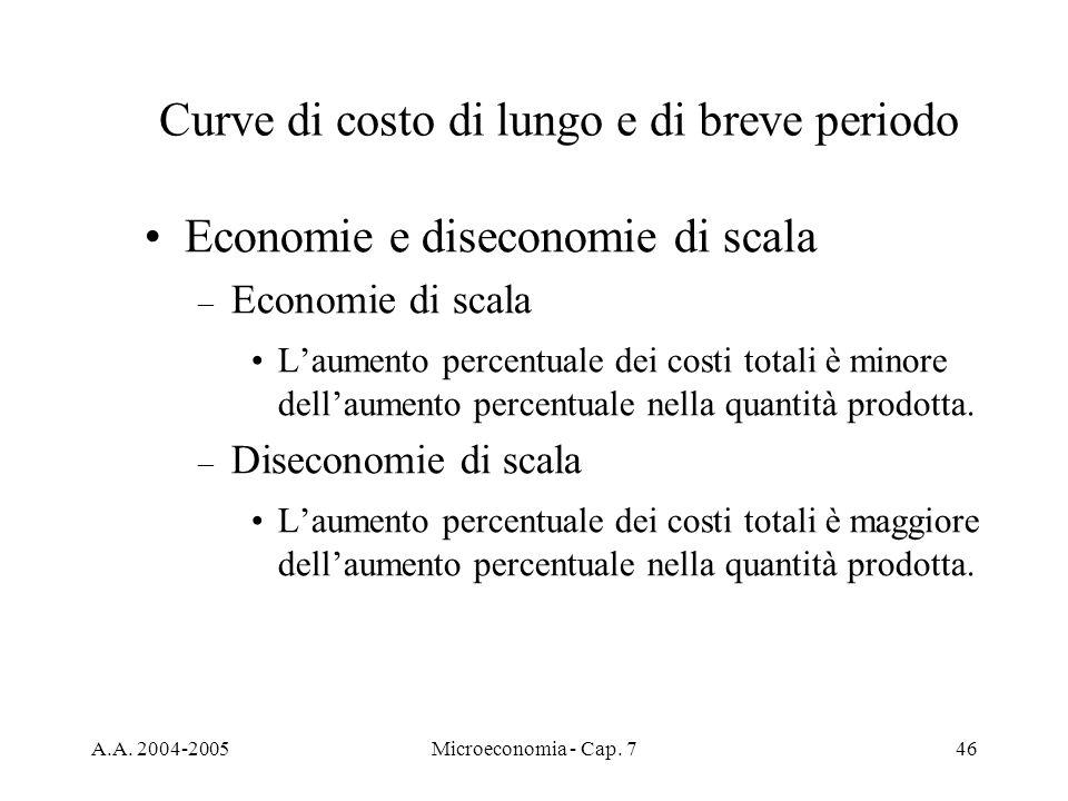 A.A. 2004-2005Microeconomia - Cap. 746 Economie e diseconomie di scala – Economie di scala Laumento percentuale dei costi totali è minore dellaumento