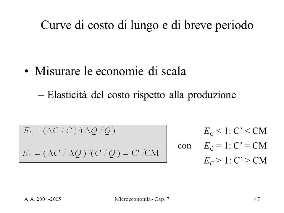 A.A. 2004-2005Microeconomia - Cap. 747 Misurare le economie di scala –Elasticità del costo rispetto alla produzione Curve di costo di lungo e di breve