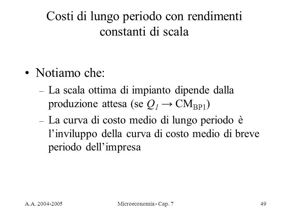 A.A. 2004-2005Microeconomia - Cap. 749 Notiamo che: – La scala ottima di impianto dipende dalla produzione attesa (se Q 1 CM BP1 ) – La curva di costo