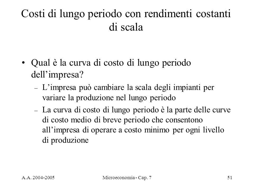 A.A. 2004-2005Microeconomia - Cap. 751 Qual è la curva di costo di lungo periodo dellimpresa? – Limpresa può cambiare la scala degli impianti per vari