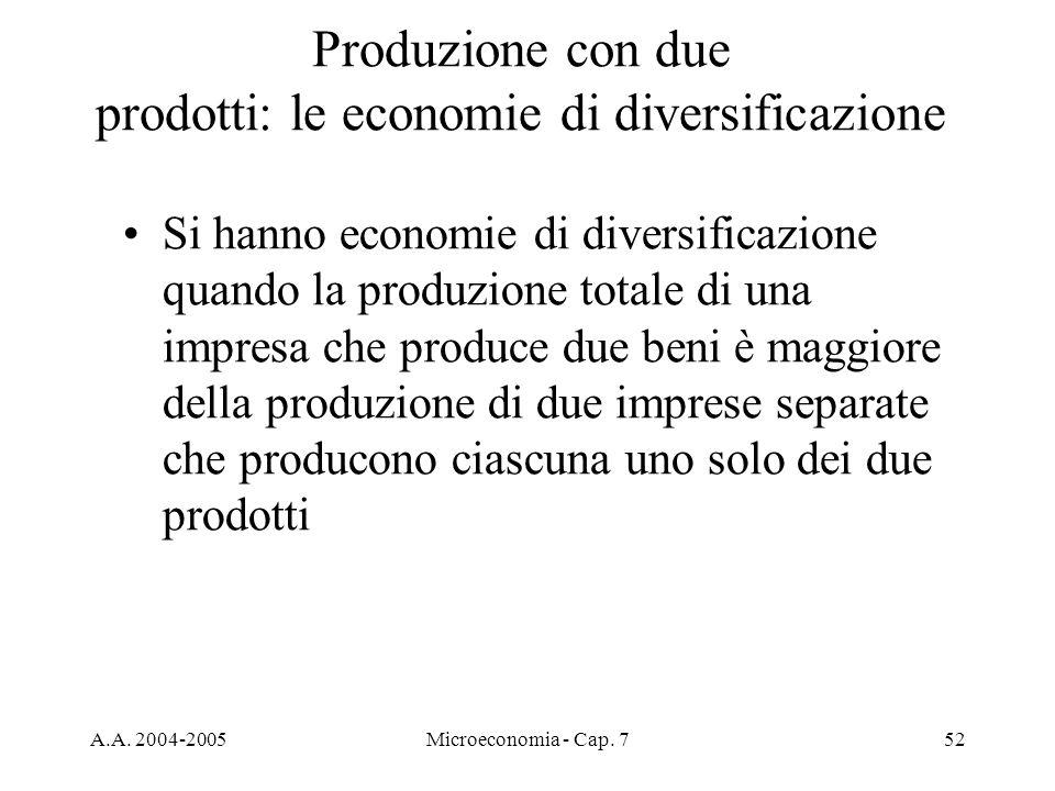 A.A. 2004-2005Microeconomia - Cap. 752 Si hanno economie di diversificazione quando la produzione totale di una impresa che produce due beni è maggior