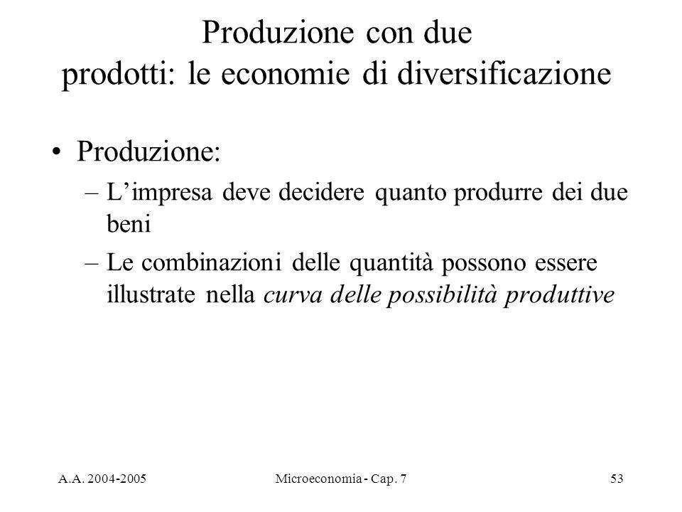 A.A. 2004-2005Microeconomia - Cap. 753 Produzione: –Limpresa deve decidere quanto produrre dei due beni –Le combinazioni delle quantità possono essere