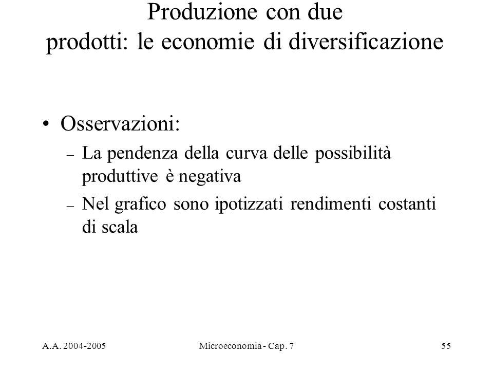A.A. 2004-2005Microeconomia - Cap. 755 Osservazioni: – La pendenza della curva delle possibilità produttive è negativa – Nel grafico sono ipotizzati r