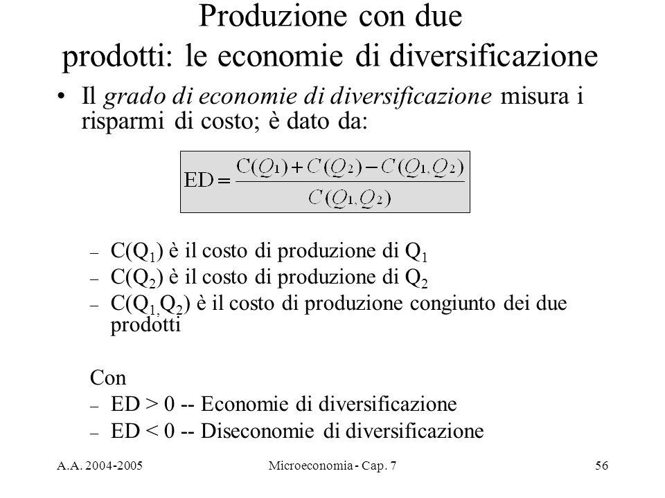 A.A. 2004-2005Microeconomia - Cap. 756 Il grado di economie di diversificazione misura i risparmi di costo; è dato da: – C(Q 1 ) è il costo di produzi