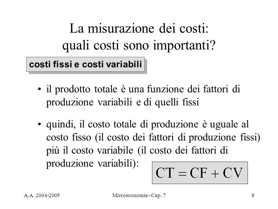 A.A. 2004-2005Microeconomia - Cap. 78 La misurazione dei costi: quali costi sono importanti? il prodotto totale è una funzione dei fattori di produzio