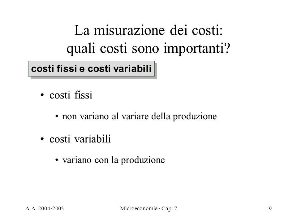 A.A.2004-2005Microeconomia - Cap. 79 La misurazione dei costi: quali costi sono importanti.