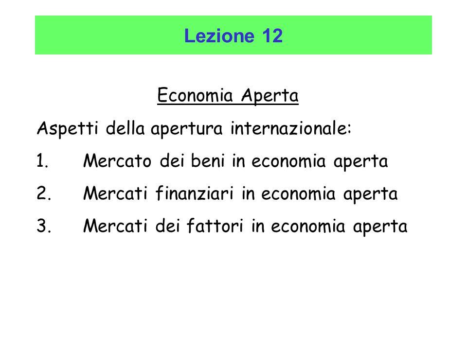 Mercato dei Beni La apertura del mercato dei beni consente la scelta tra beni nazionali e esteri.
