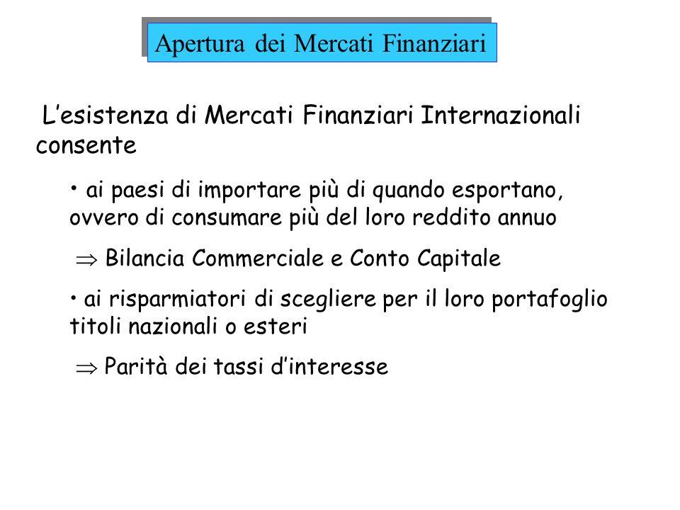 Lesistenza di Mercati Finanziari Internazionali consente ai paesi di importare più di quando esportano, ovvero di consumare più del loro reddito annuo