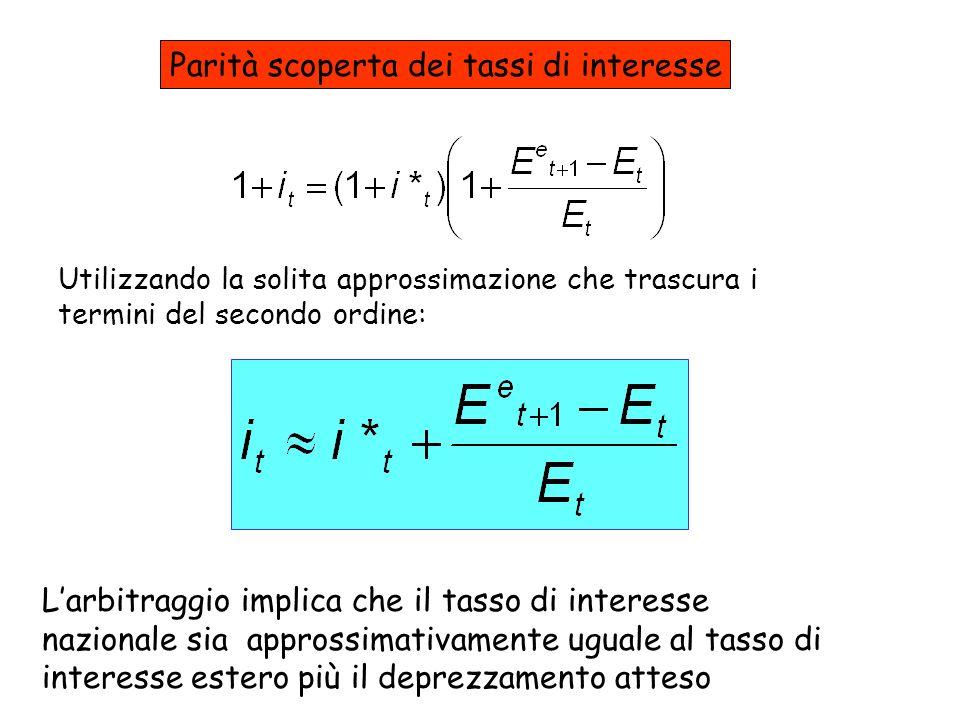 Utilizzando la solita approssimazione che trascura i termini del secondo ordine: Parità scoperta dei tassi di interesse Larbitraggio implica che il ta