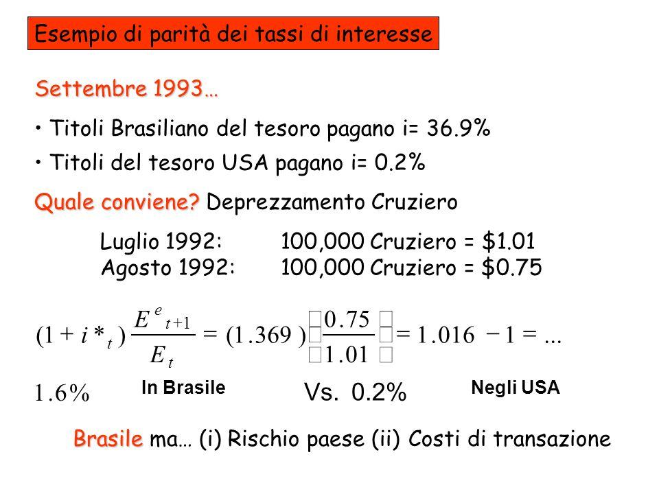 Settembre 1993… Titoli Brasiliano del tesoro pagano i= 36.9% Titoli del tesoro USA pagano i= 0.2% Quale conviene? Quale conviene? Deprezzamento Cruzie