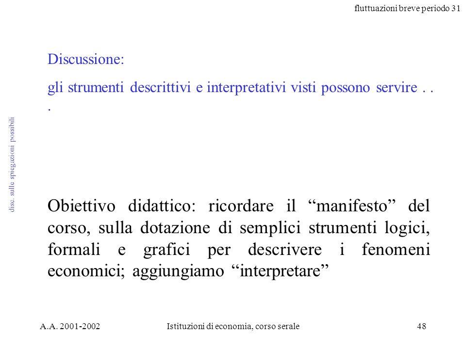 fluttuazioni breve periodo 31 A.A. 2001-2002Istituzioni di economia, corso serale48 disc.