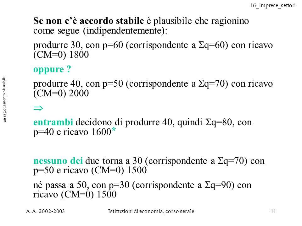 16_imprese_settori A.A.