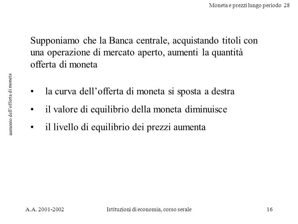 Moneta e prezzi lungo periodo 28 17 Harcourt Brace & Company Variazione dellofferta di moneta grafico var.