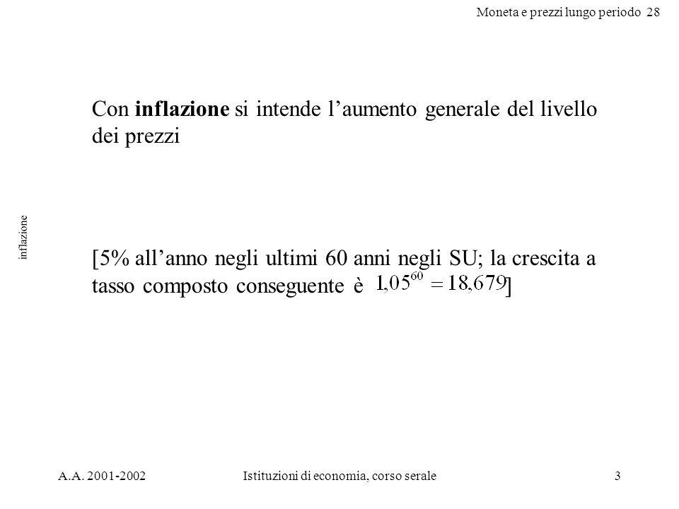 Moneta e prezzi lungo periodo 28 A.A.2001-2002Istituzioni di economia, corso serale4 disc.