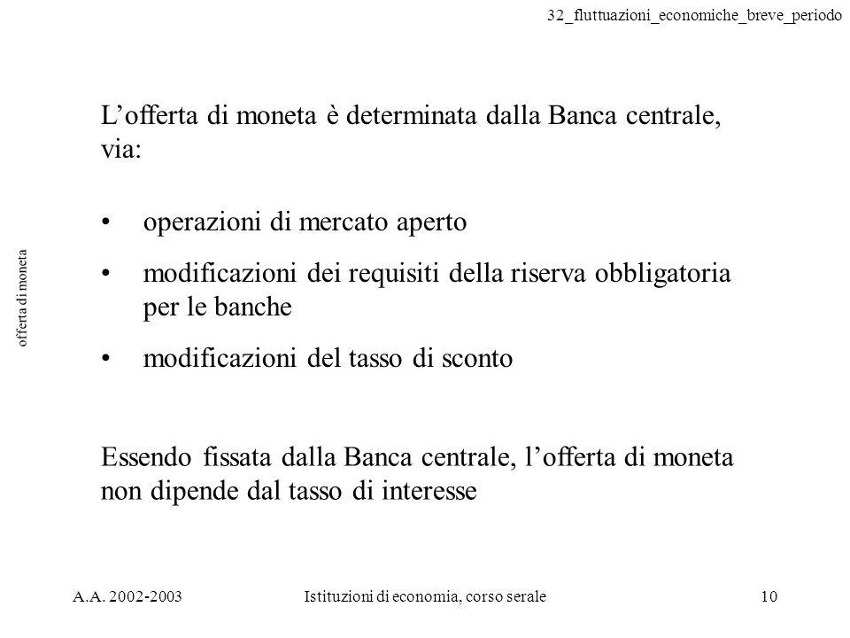 32_fluttuazioni_economiche_breve_periodo A.A. 2002-2003Istituzioni di economia, corso serale10 offerta di moneta Lofferta di moneta è determinata dall