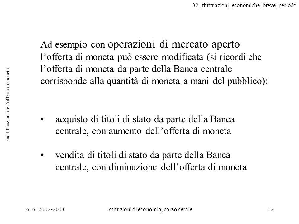 32_fluttuazioni_economiche_breve_periodo A.A. 2002-2003Istituzioni di economia, corso serale12 modificazioni dellofferta di moneta Ad esempio con oper