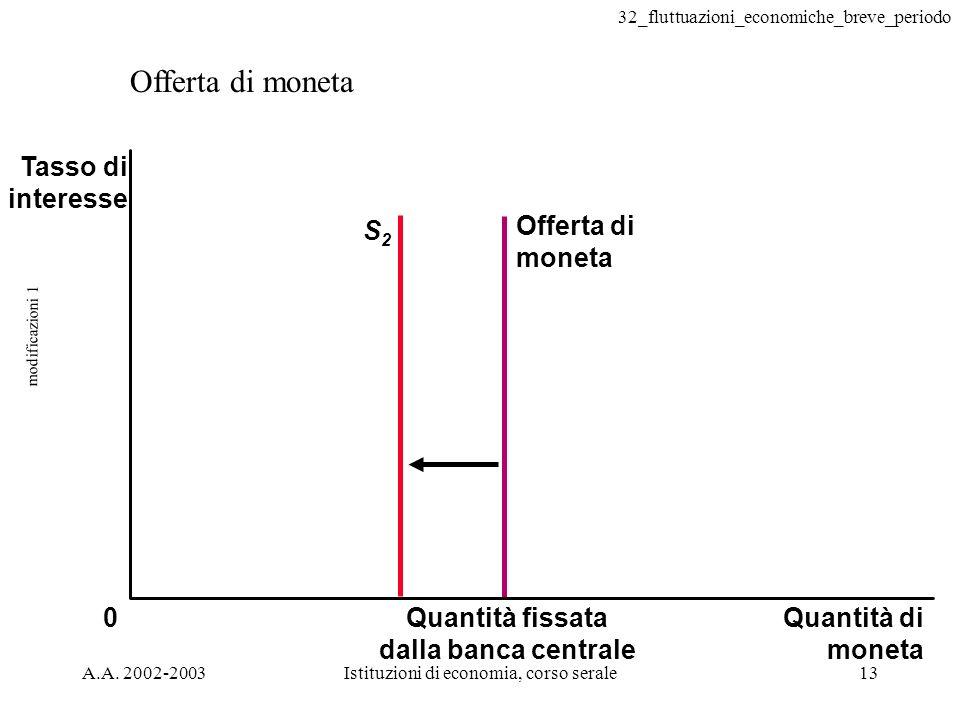 32_fluttuazioni_economiche_breve_periodo A.A. 2002-2003Istituzioni di economia, corso serale13 modificazioni 1 Offerta di moneta 0 S2S2 Offerta di mon