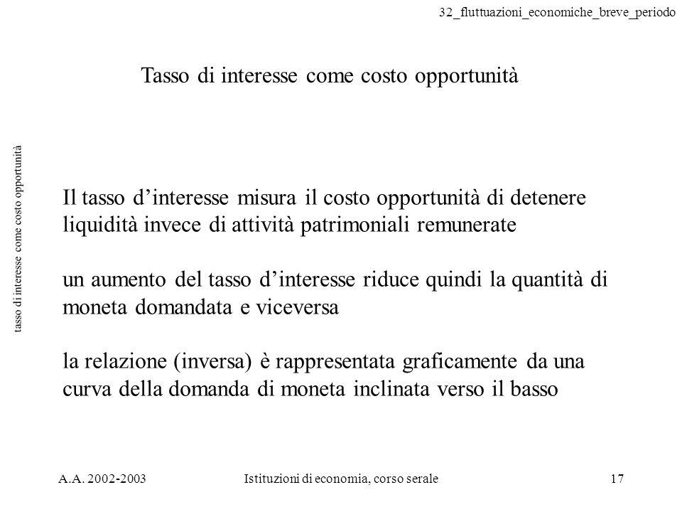 32_fluttuazioni_economiche_breve_periodo A.A. 2002-2003Istituzioni di economia, corso serale17 tasso di interesse come costo opportunità Il tasso dint