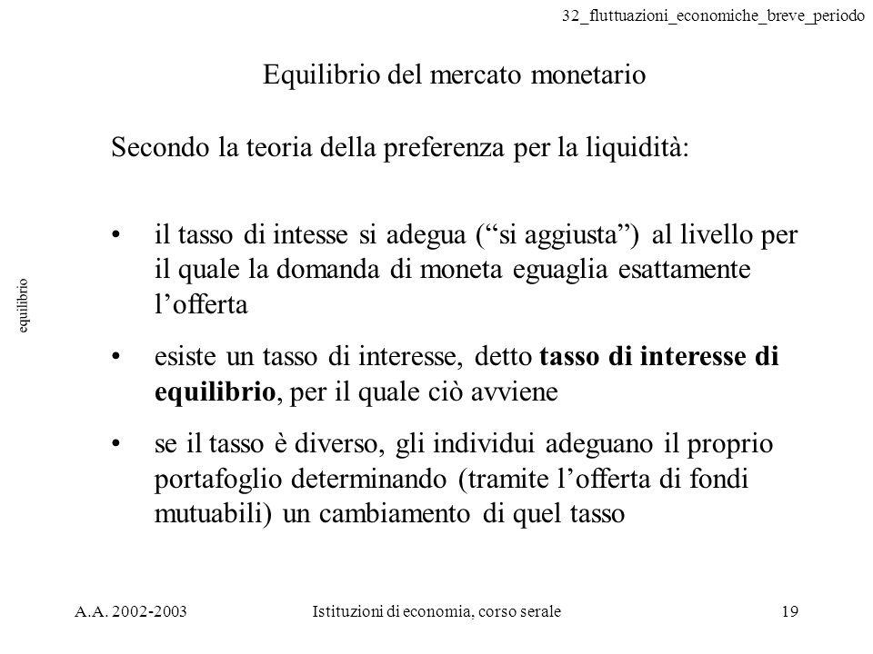 32_fluttuazioni_economiche_breve_periodo A.A. 2002-2003Istituzioni di economia, corso serale19 equilibrio Equilibrio del mercato monetario Secondo la