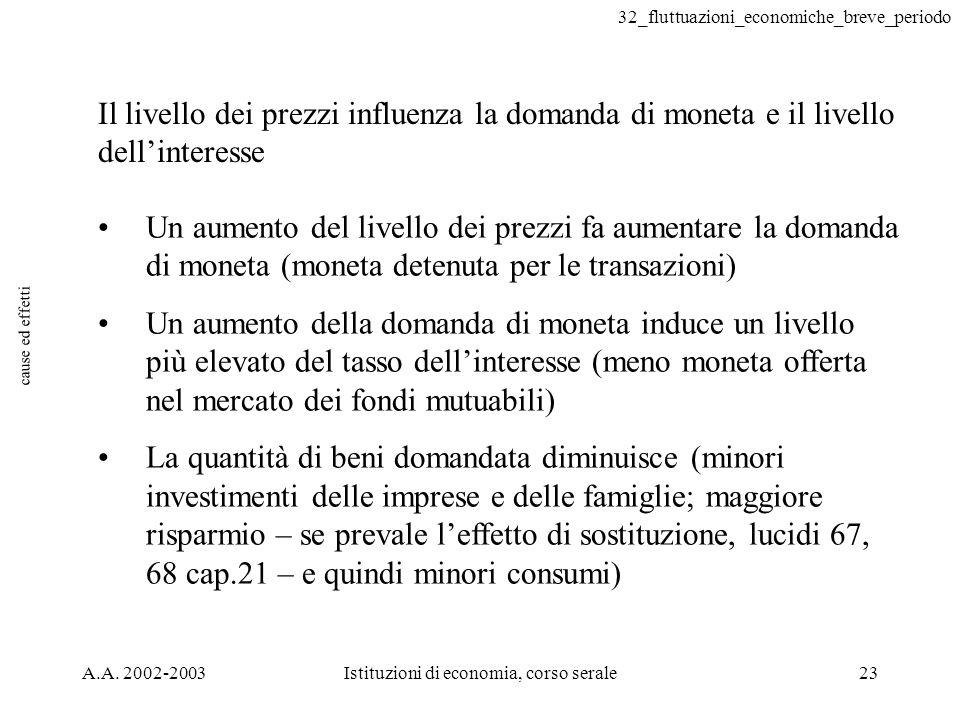 32_fluttuazioni_economiche_breve_periodo A.A. 2002-2003Istituzioni di economia, corso serale23 cause ed effetti Il livello dei prezzi influenza la dom
