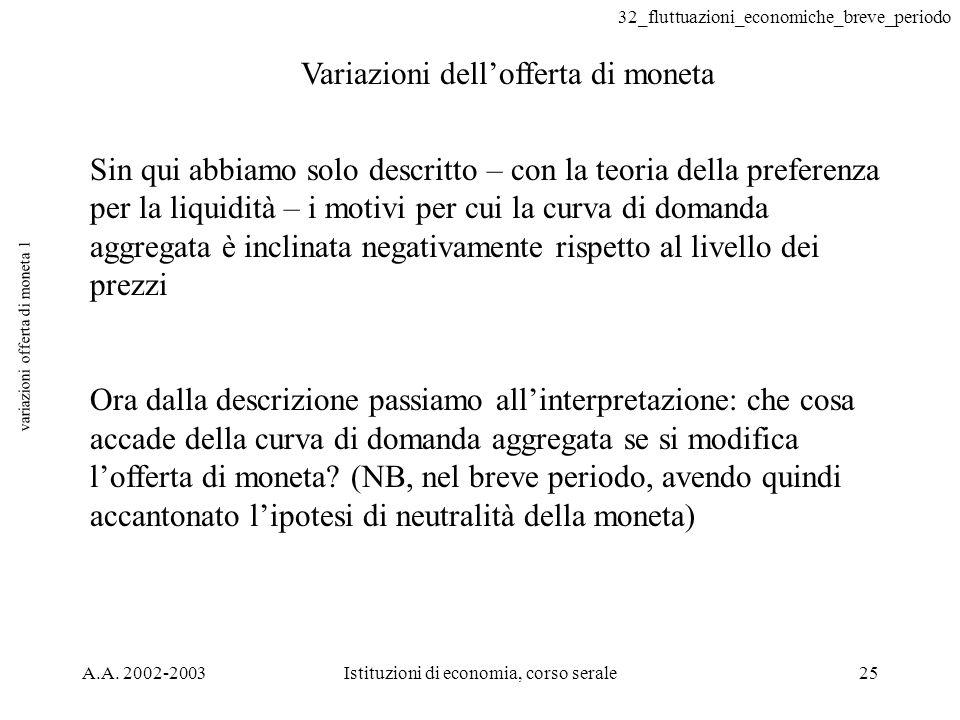 32_fluttuazioni_economiche_breve_periodo A.A. 2002-2003Istituzioni di economia, corso serale25 variazioni offerta di moneta 1 Variazioni dellofferta d