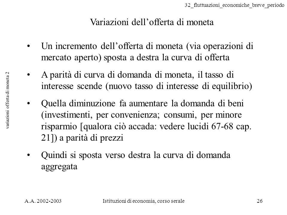 32_fluttuazioni_economiche_breve_periodo A.A. 2002-2003Istituzioni di economia, corso serale26 variazioni offerta di moneta 2 Variazioni dellofferta d