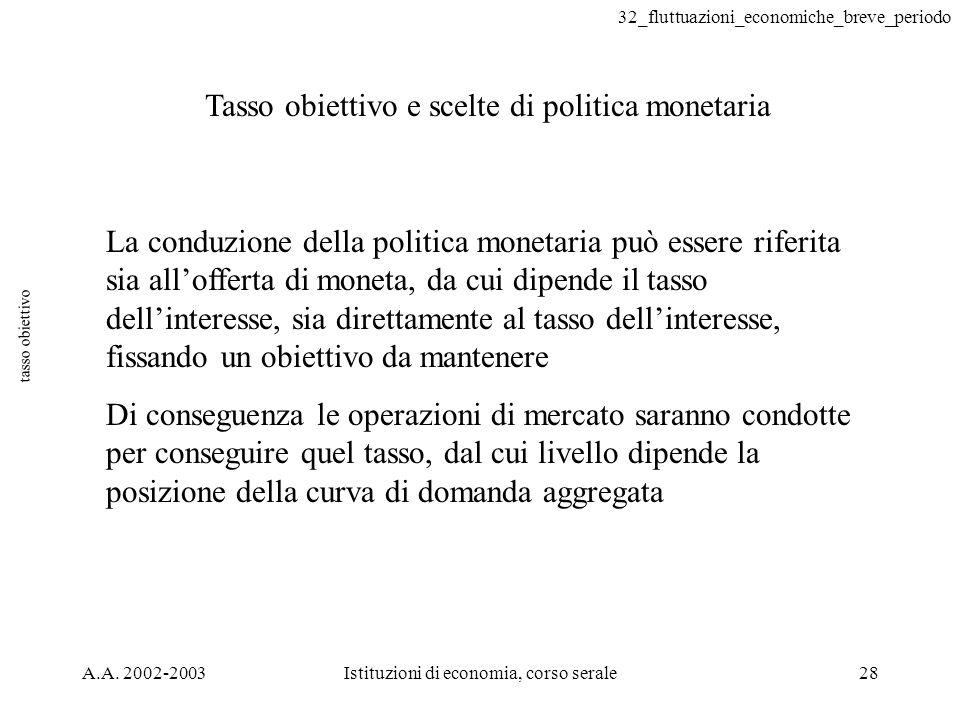 32_fluttuazioni_economiche_breve_periodo A.A. 2002-2003Istituzioni di economia, corso serale28 tasso obiettivo Tasso obiettivo e scelte di politica mo